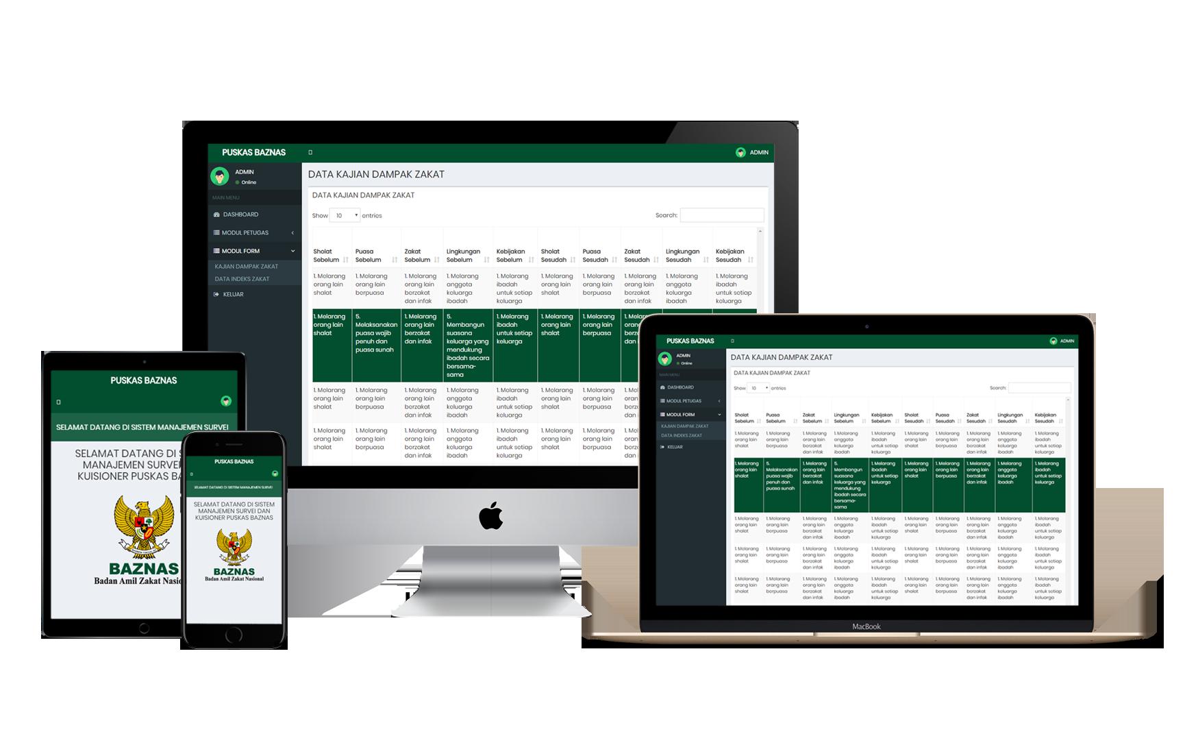 IZN (Indeks Zakat Nasional) Monitoring System